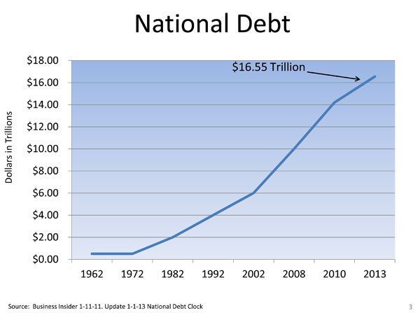 infrastructure_rebuild_nationaldebt